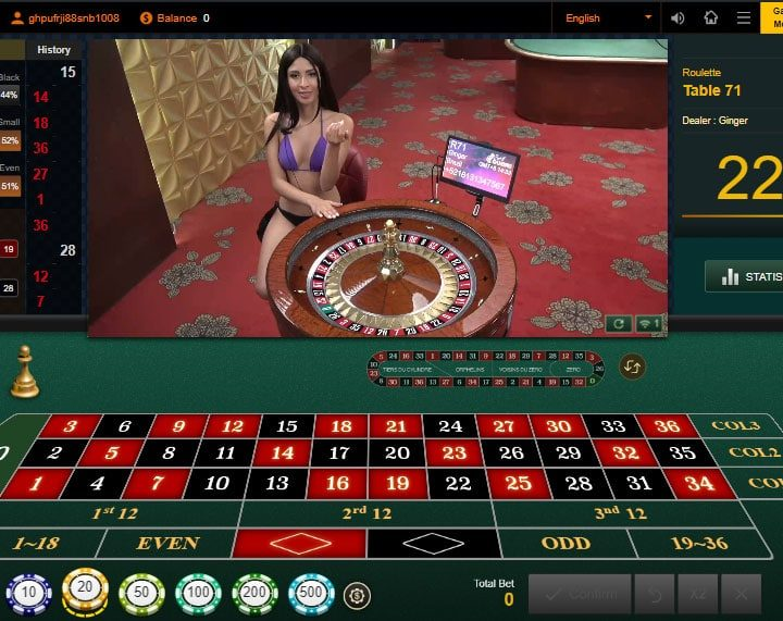 Is Sexygaming Worthy For The Gamblers?